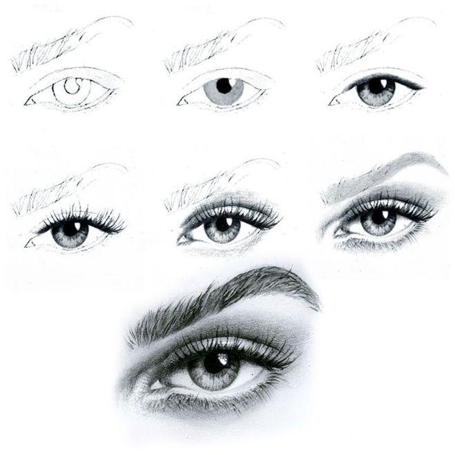 Как правильно рисовать глаза карандашом пошагово