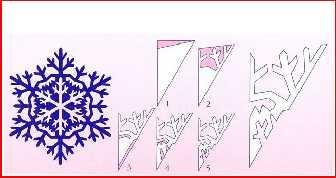 Снежинка из салфеток и бумаги