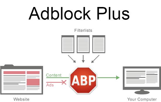 Adblockplus.org для Яндекс