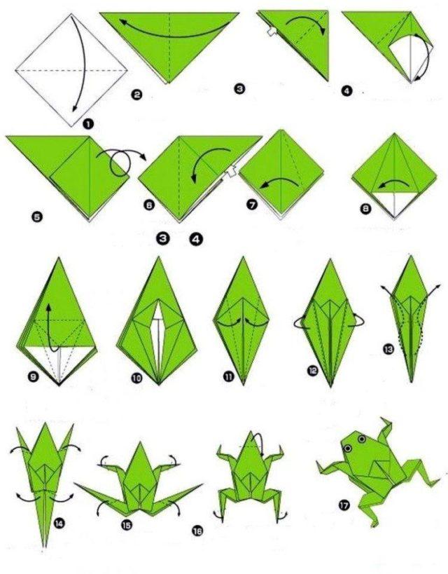 Лягушка из бумаги схема 2