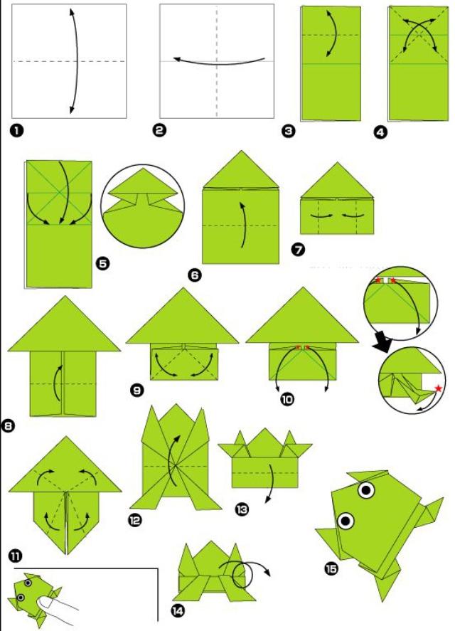 Лягушка из бумаги схема 1