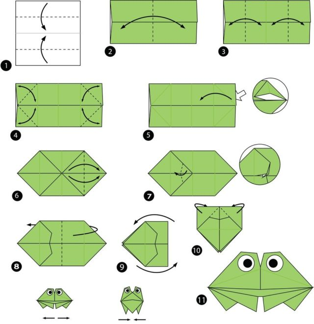 Лягушка из бумаги схема 3