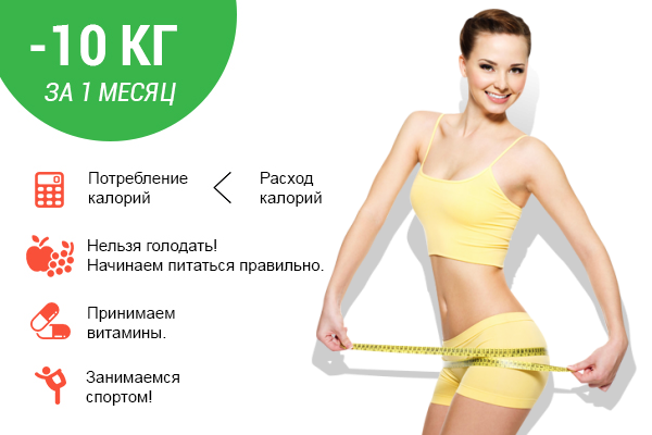 на сколько кг безопасно худеть
